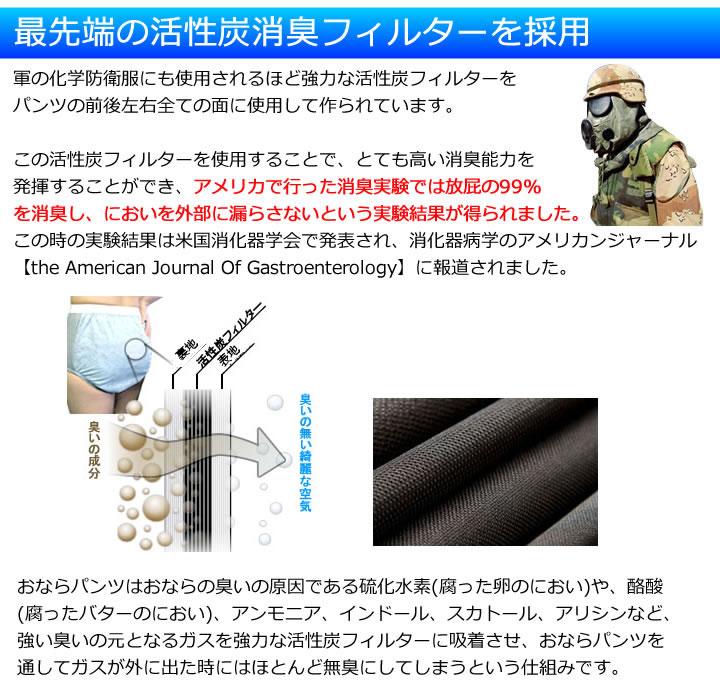 最先端の活性炭消臭フィルターを採用